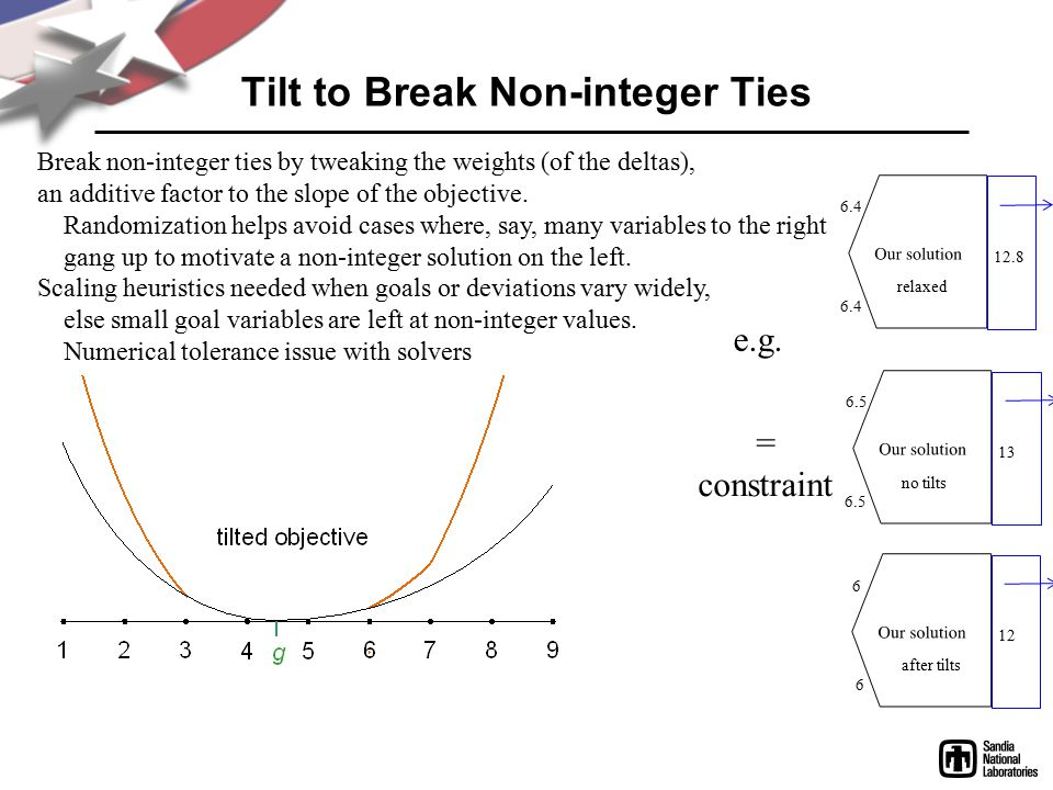 Tilt to Break Non-integer Ties Break non-integer ties by tweaking the weights (of the deltas), an additive factor to the slope of the objective.