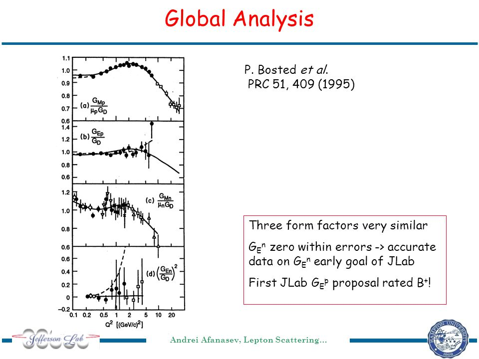 Andrei Afanasev, Lepton Scattering… Global Analysis P.