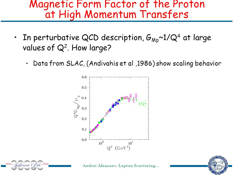Andrei Afanasev, Lepton Scattering… Magnetic Form Factor of the Proton at High Momentum Transfers In perturbative QCD description, G Mp ~1/Q 4 at large values of Q 2.