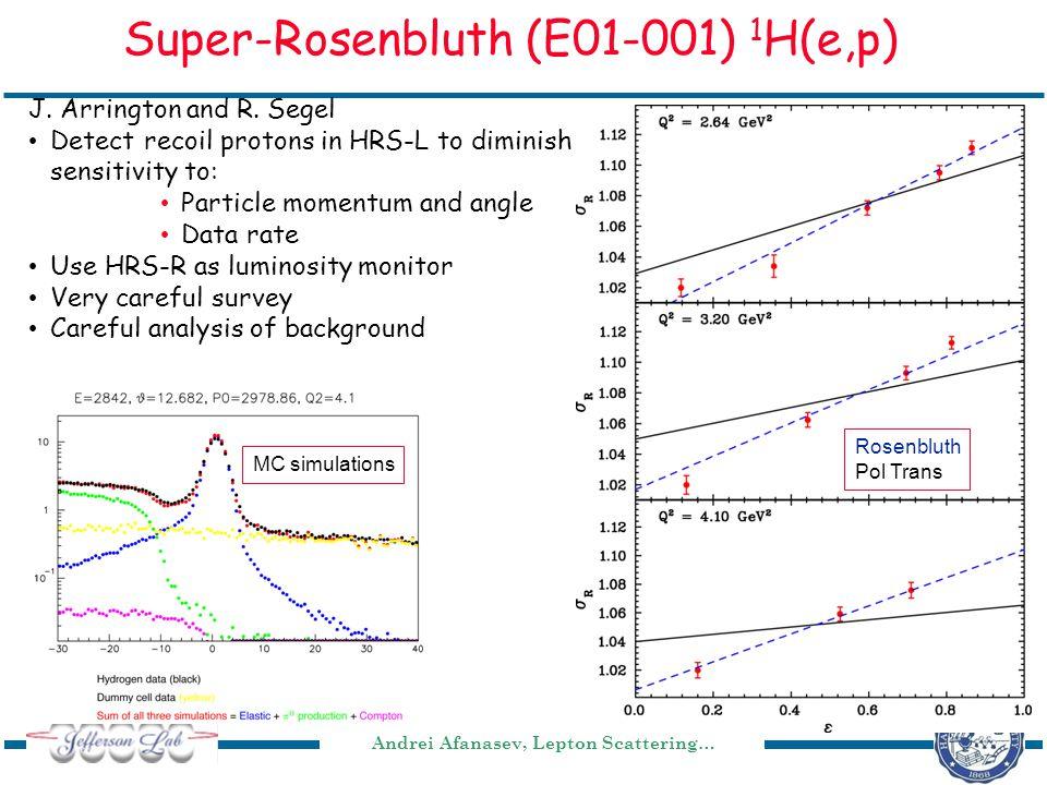 Andrei Afanasev, Lepton Scattering… Super-Rosenbluth (E01-001) 1 H(e,p) J. Arrington and R. Segel Detect recoil protons in HRS-L to diminish sensitivi