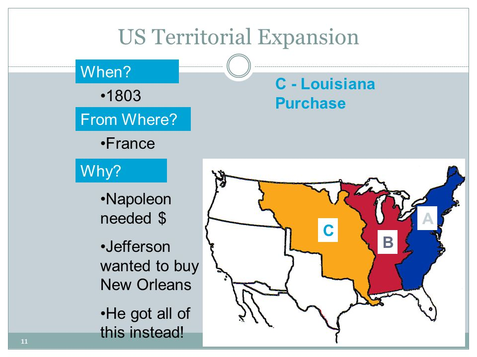 11 US Territorial Expansion A When? From Where? Why? 1803 France Napoleon needed $ Jefferson wanted to buy New Orleans He got all of this instead! B C