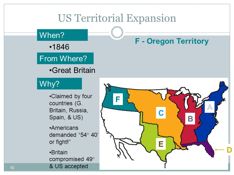 15 US Territorial Expansion A When? From Where? Why? 1846 Great Britain Claimed by four countries (G. Britain, Russia, Spain, & US) Americans demanded