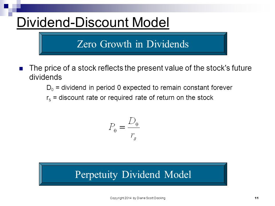 Copyright 2014 by Diane Scott Docking 11 Dividend-Discount Model The price of a stock reflects the present value of the stock s future dividends D 0 = dividend in period 0 expected to remain constant forever r s = discount rate or required rate of return on the stock Zero Growth in Dividends Perpetuity Dividend Model