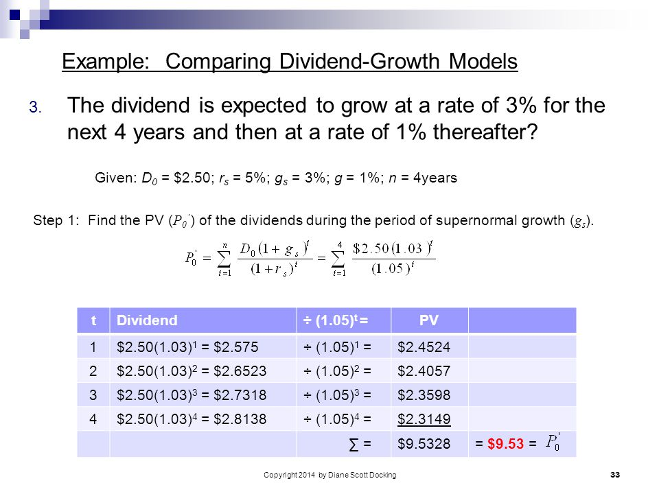 Copyright 2014 by Diane Scott Docking 33 Example: Comparing Dividend-Growth Models 3.