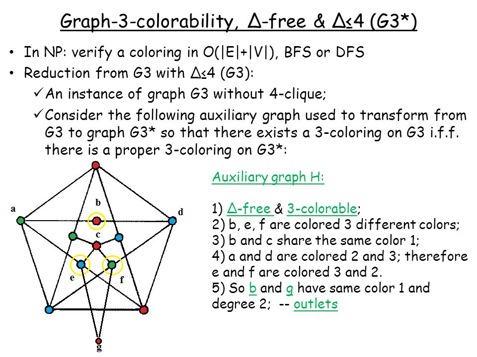 Graph-3-colorability, ∆-free & ∆≤4 (G3*) In NP: verify a coloring in O(|E|+|V|), BFS or DFS Reduction from G3 with ∆≤4 (G3): An instance of graph G3 without 4-clique; Consider the following auxiliary graph used to transform from G3 to graph G3* so that there exists a 3-coloring on G3 i.f.f.
