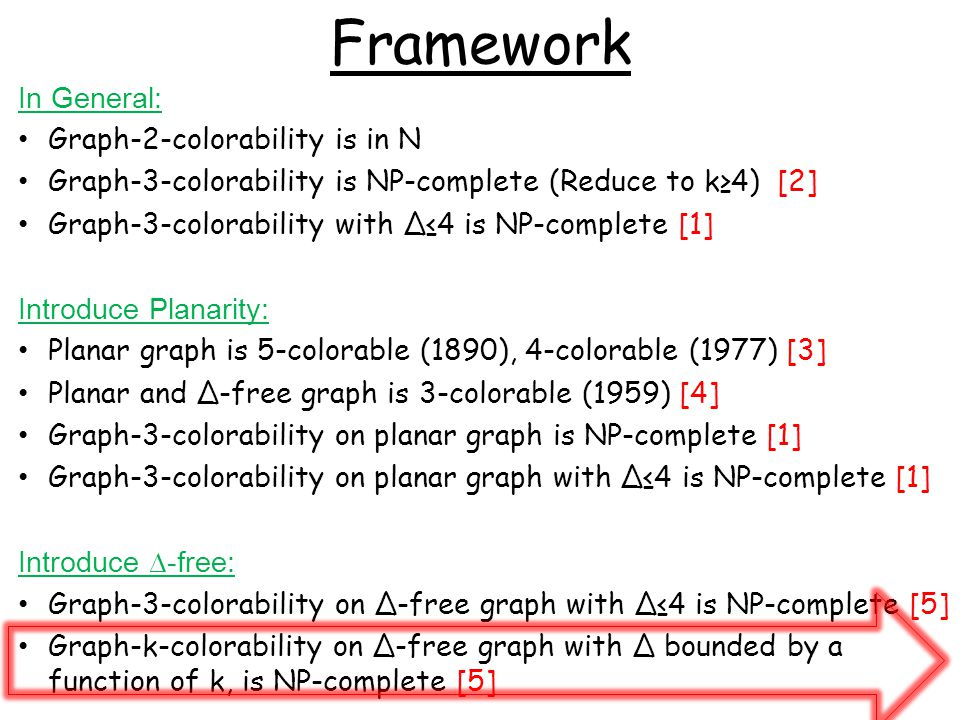 Framework In General: Graph-2-colorability is in N Graph-3-colorability is NP-complete (Reduce to k≥4) [2] Graph-3-colorability with ∆≤4 is NP-complete [1] Introduce Planarity: Planar graph is 5-colorable (1890), 4-colorable (1977) [3] Planar and ∆-free graph is 3-colorable (1959) [4] Graph-3-colorability on planar graph is NP-complete [1] Graph-3-colorability on planar graph with ∆≤4 is NP-complete [1] Introduce ∆-free: Graph-3-colorability on ∆-free graph with ∆≤4 is NP-complete [5] Graph-k-colorability on ∆-free graph with ∆ bounded by a function of k, is NP-complete [5]