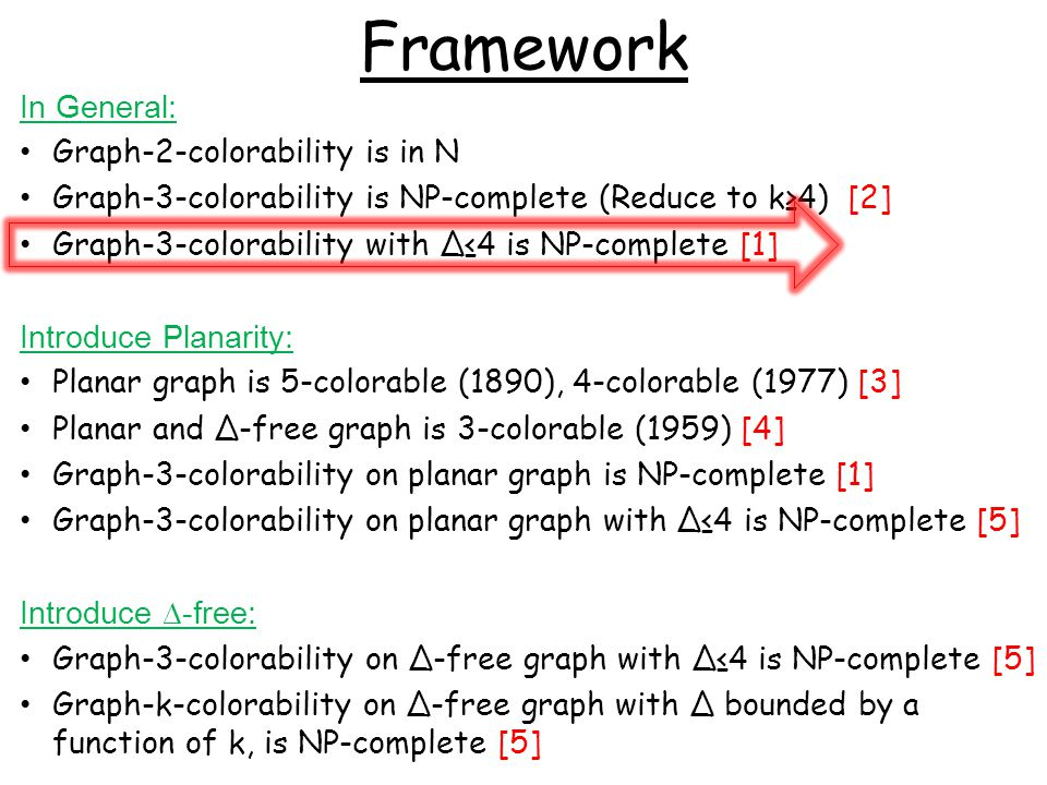 Graph-3-colorability ∆≤4 (G 3 *) In NP: verify a coloring in O( E + V ), BFS or DFS Reduction from graph-3-colorability(G 3 ): An instance of graph G 3 ; Consider the following transformation to graph G 3 * so that there exists a proper 3-coloring for G 3 i.f.f.