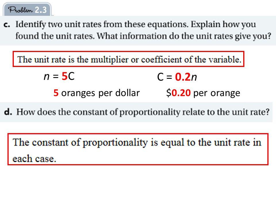 n = 5C C = 0.2n $0.20 per orange5 oranges per dollar