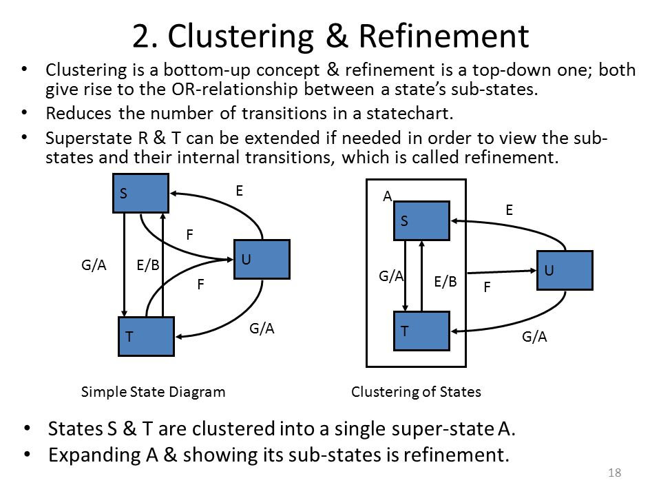 2. Clustering & Refinement Clustering is a bottom-up concept & refinement is a top-down one; both give rise to the OR-relationship between a state's s