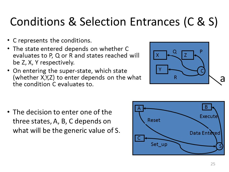 Conditions & Selection Entrances (C & S) C represents the conditions. The state entered depends on whether C evaluates to P, Q or R and states reached