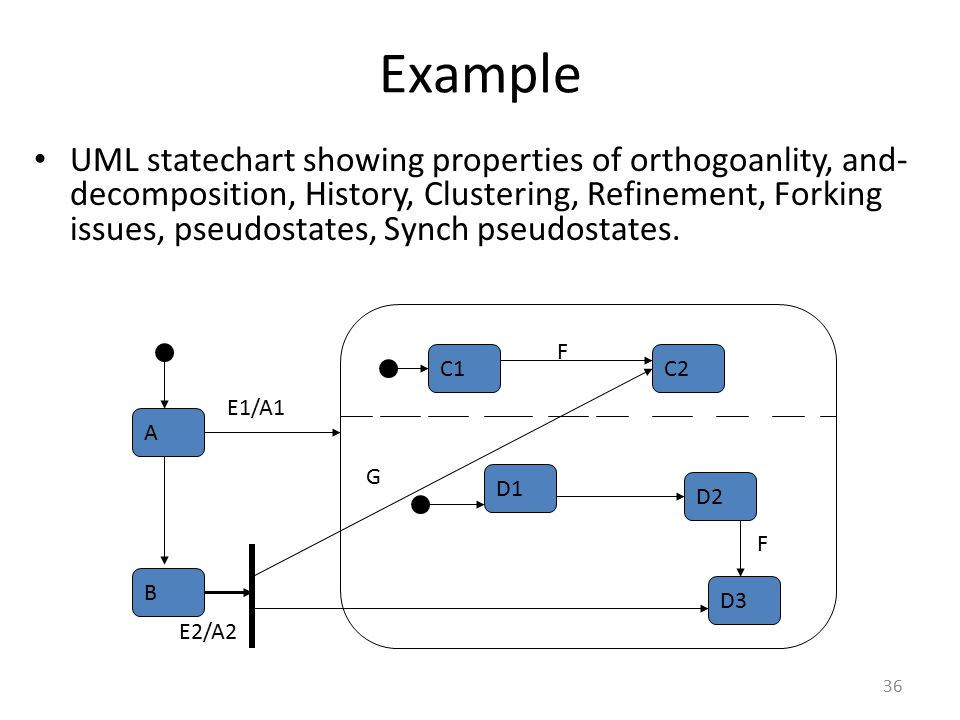 Example UML statechart showing properties of orthogoanlity, and- decomposition, History, Clustering, Refinement, Forking issues, pseudostates, Synch p