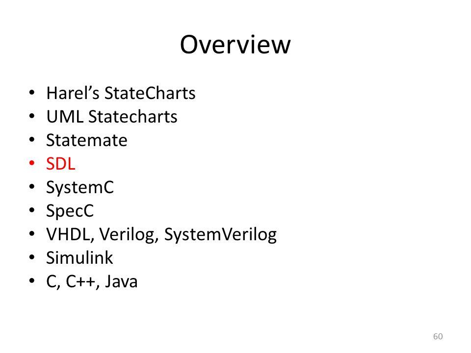 Overview Harel's StateCharts UML Statecharts Statemate SDL SystemC SpecC VHDL, Verilog, SystemVerilog Simulink C, C++, Java 60