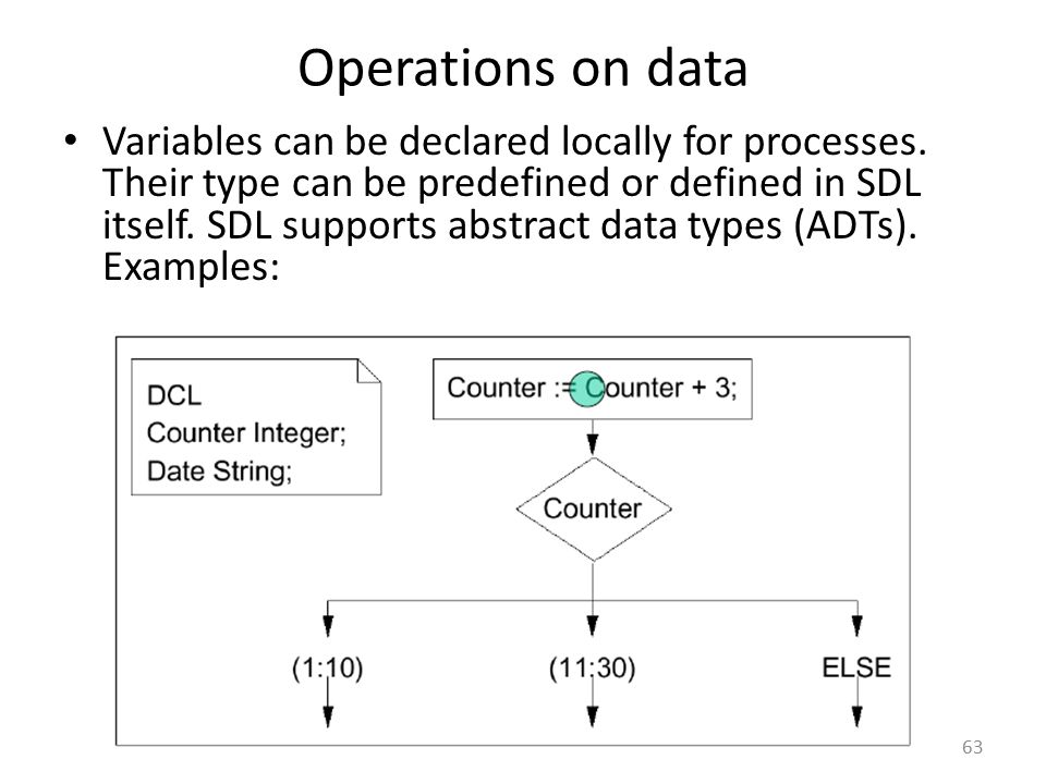 Operations on data Variables can be declared locally for processes. Their type can be predefined or defined in SDL itself. SDL supports abstract data