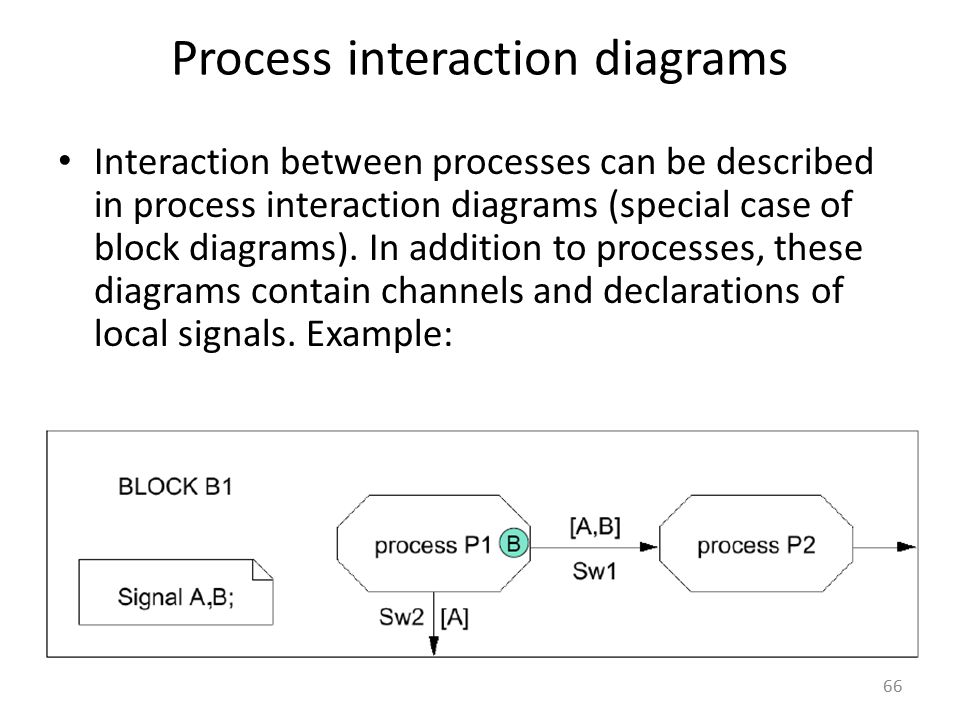 Process interaction diagrams Interaction between processes can be described in process interaction diagrams (special case of block diagrams). In addit