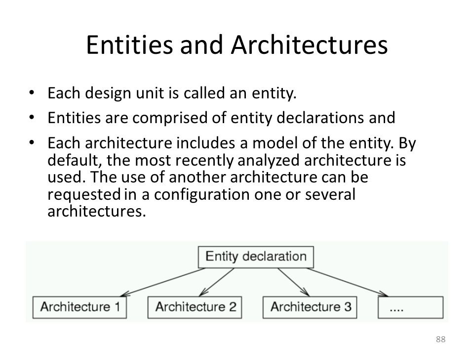 Entities and Architectures Each design unit is called an entity. Entities are comprised of entity declarations and Each architecture includes a model