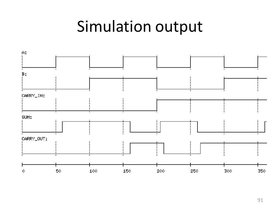 Simulation output 91