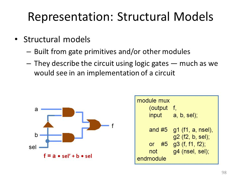 Representation: Structural Models Structural models – Built from gate primitives and/or other modules – They describe the circuit using logic gates —
