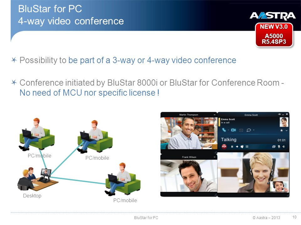 © Aastra – 2013 PC/mobile Desktop PC/mobile NEW V3.0 A5000 R5.4SP3 BluStar for PC 4-way video conference Possibility to be part of a 3-way or 4-way vi