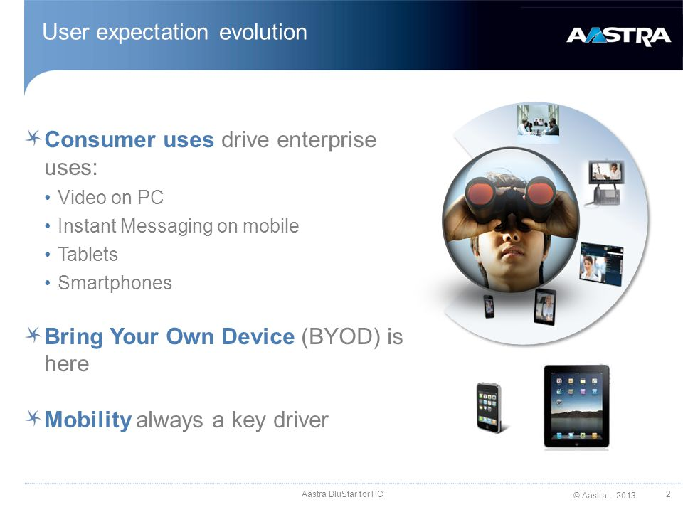 © Aastra – 2013 User expectation evolution Consumer uses drive enterprise uses: Video on PC Instant Messaging on mobile Tablets Smartphones Bring Your