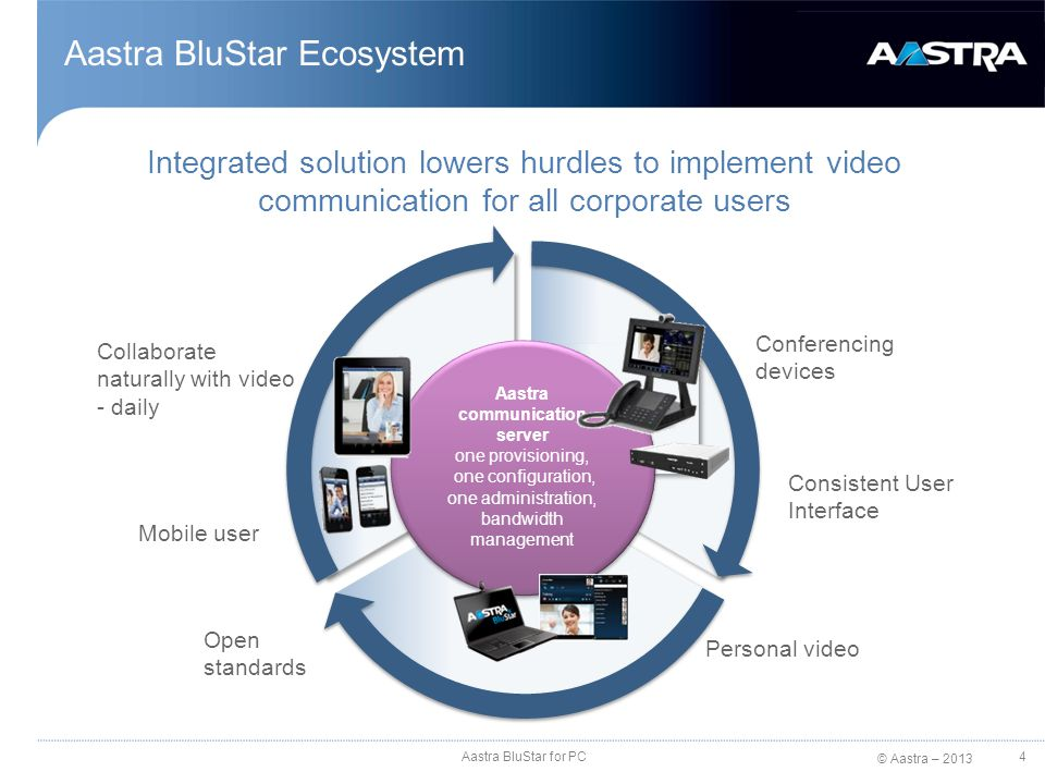 © Aastra – 2013 Aastra BluStar Ecosystem Aastra communication server one provisioning, one configuration, one administration, bandwidth management Aastra communication server one provisioning, one configuration, one administration, bandwidth management Integrated solution lowers hurdles to implement video communication for all corporate users Open standards Mobile user Personal video Collaborate naturally with video - daily Conferencing devices Consistent User Interface 4 Aastra BluStar for PC