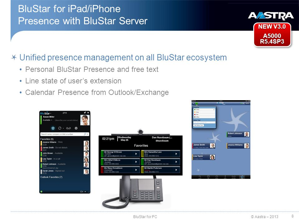 © Aastra – 2013 Unified presence management on all BluStar ecosystem Personal BluStar Presence and free text Line state of user's extension Calendar P