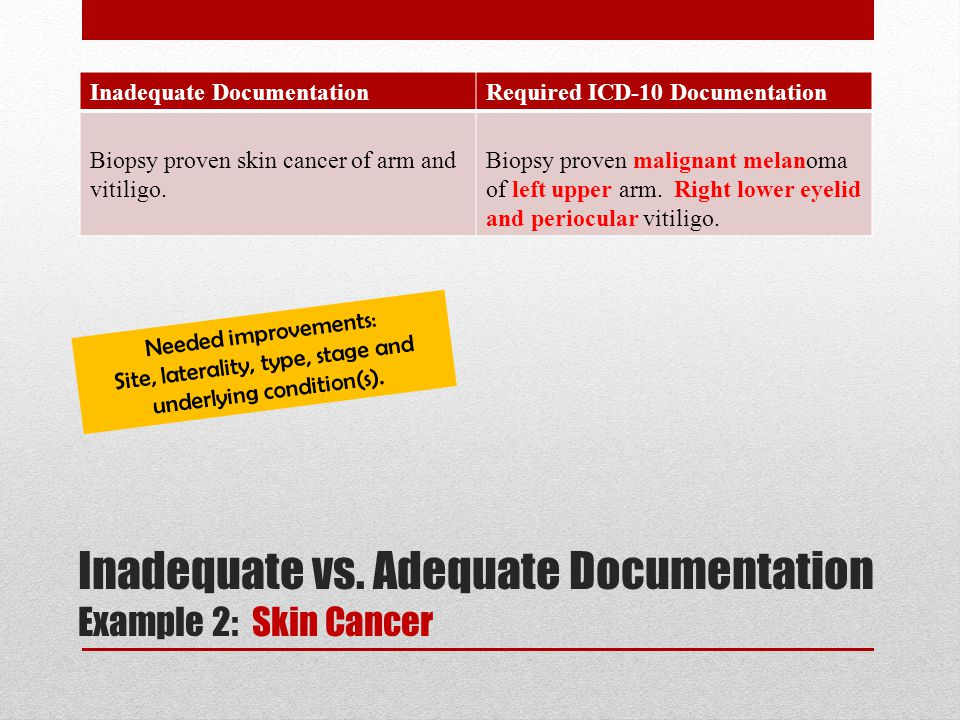Inadequate DocumentationRequired ICD-10 Documentation Consulted to assist with management of patient with multiple burns due to an incident occurring 2 weeks ago.