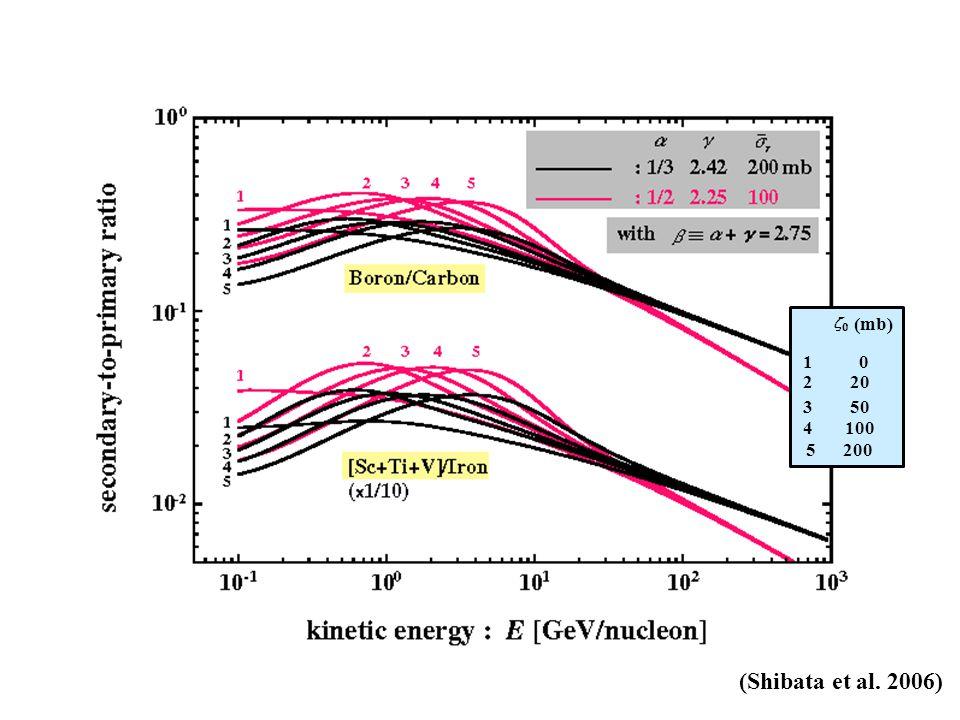 1 0 2 20 3 50 4 100 5 200 (mb)  (Shibata et al. 2006)