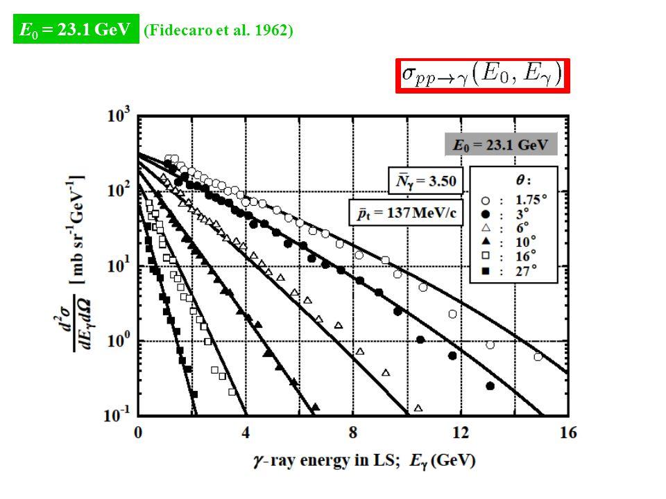 E 0 = 23.1 GeV (Fidecaro et al. 1962)