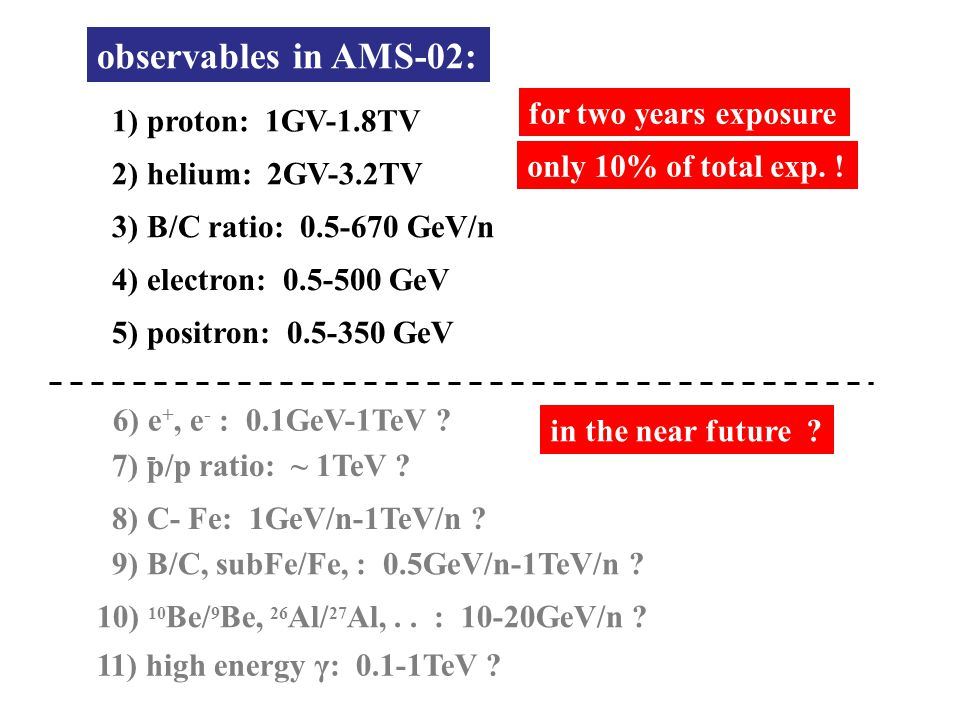 observables in AMS-02: 5) positron: 0.5-350 GeV 1) proton: 1GV-1.8TV 4) electron: 0.5-500 GeV for two years exposure 2) helium: 2GV-3.2TV only 10% of total exp.