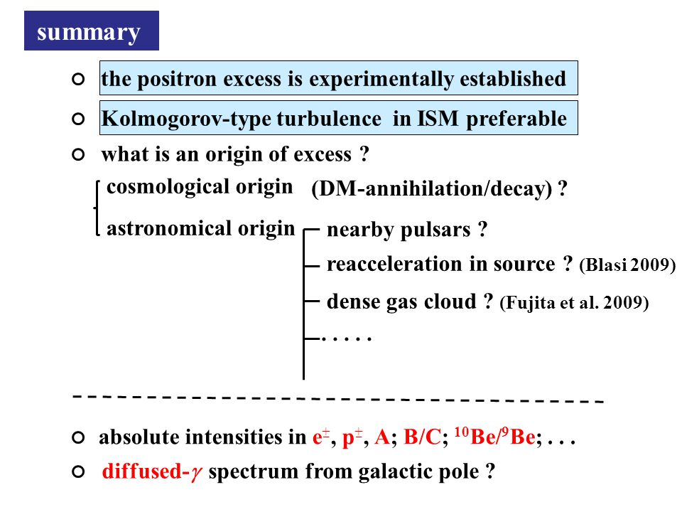 what is an origin of excess . cosmological origin astronomical origin nearby pulsars .