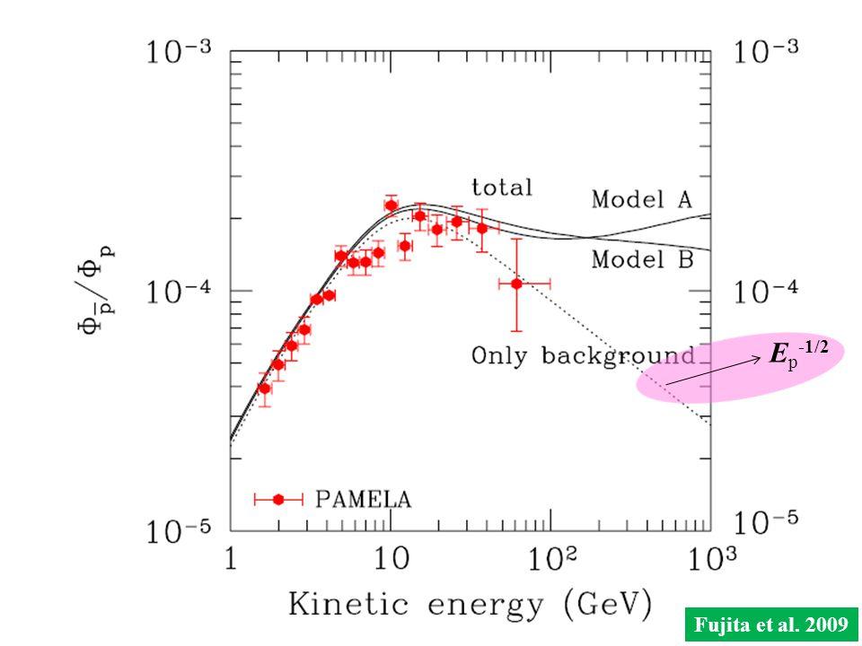 E p -1/2 Fujita et al. 2009