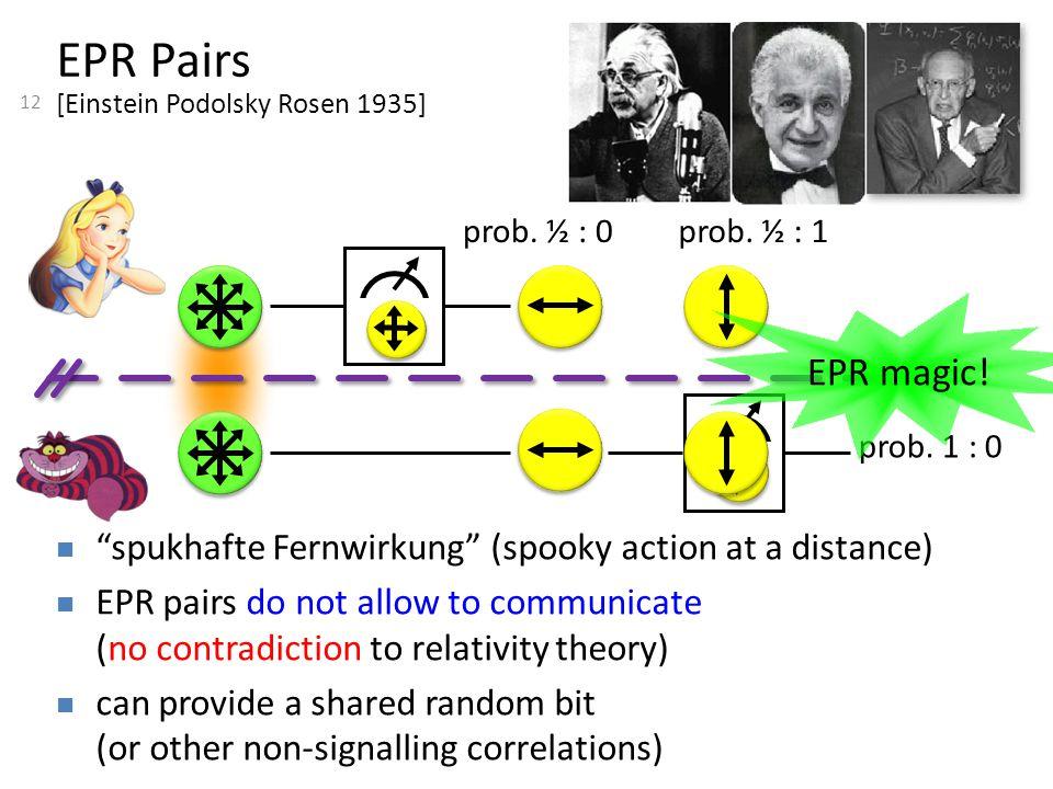 12 EPR Pairs prob. ½ : 0prob. ½ : 1 prob.