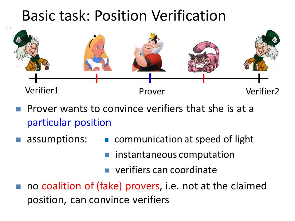 17 Basic task: Position Verification Prover wants to convince verifiers that she is at a particular position assumptions: communication at speed of li