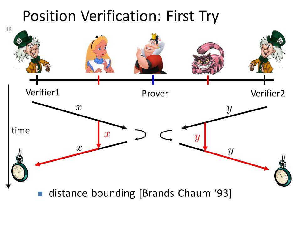 18 Position Verification: First Try Verifier1 Verifier2 Prover time distance bounding [Brands Chaum '93]