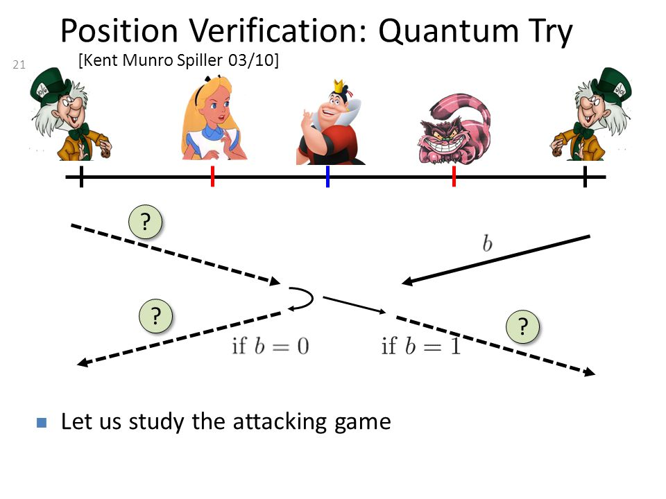 21 Position Verification: Quantum Try [Kent Munro Spiller 03/10] Let us study the attacking game