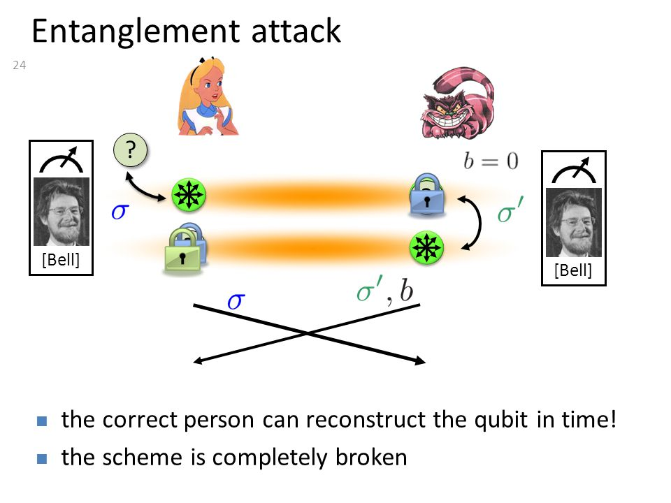 24 Entanglement attack the correct person can reconstruct the qubit in time! the scheme is completely broken [Bell]