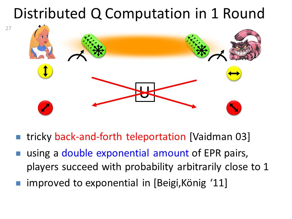 27 U Distributed Q Computation in 1 Round tricky back-and-forth teleportation [Vaidman 03] using a double exponential amount of EPR pairs, players succeed with probability arbitrarily close to 1 improved to exponential in [Beigi,König '11]