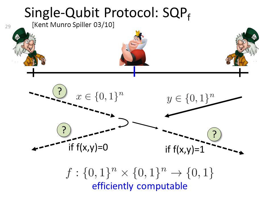 29 Single-Qubit Protocol: SQP f [Kent Munro Spiller 03/10] if f(x,y)=0 if f(x,y)=1 efficiently computable