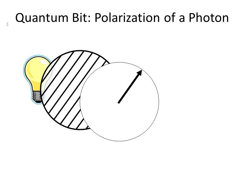 3 Quantum Bit: Polarization of a Photon