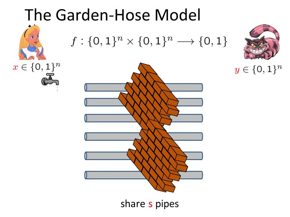 share s pipes The Garden-Hose Model