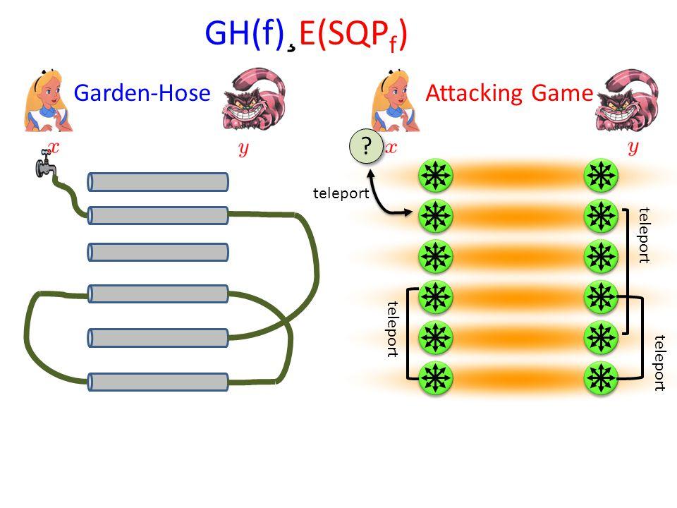 GH(f) ¸ E(SQP f ) Garden-HoseAttacking Game teleport