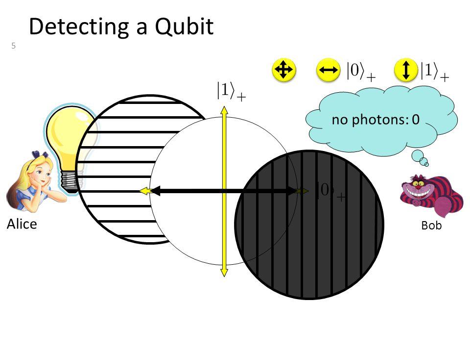5 Detecting a Qubit Bob no photons: 0 Alice