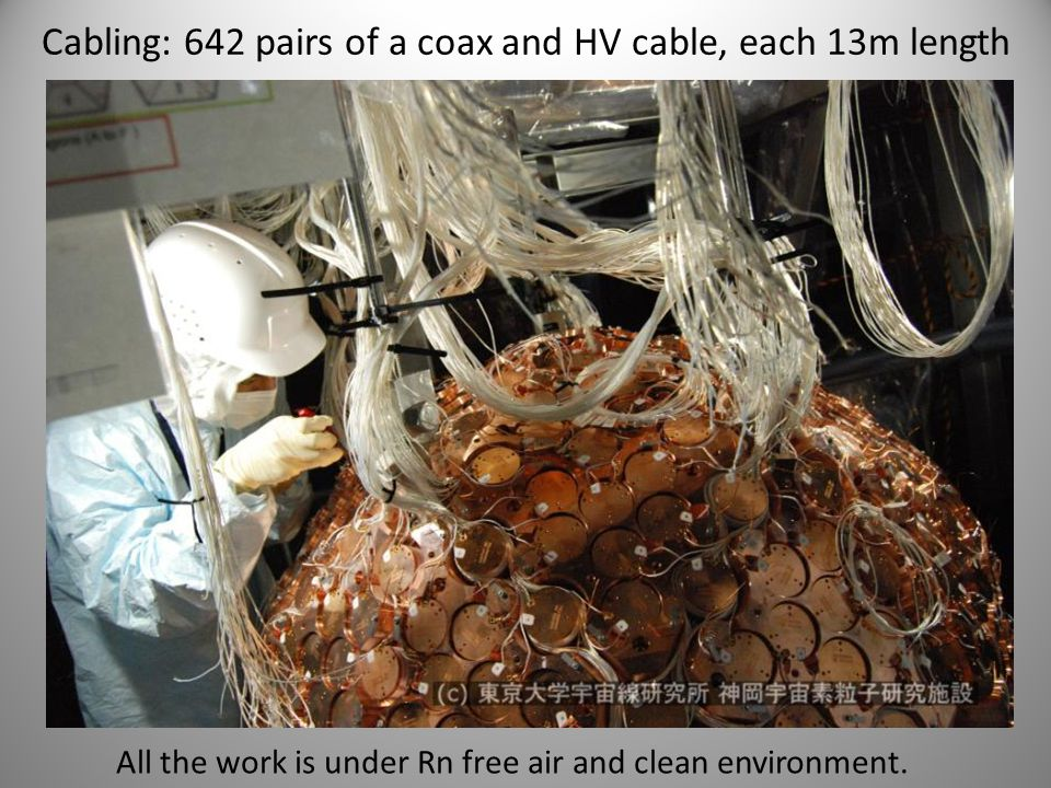 Cabling: 642 pairs of a coax and HV cable, each 13m length All the work is under Rn free air and clean environment.