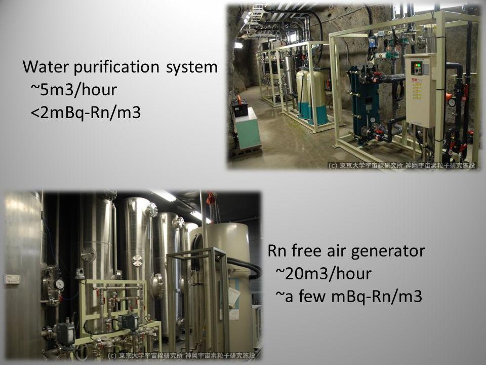 Water purification system ~5m3/hour <2mBq-Rn/m3 Rn free air generator ~20m3/hour ~a few mBq-Rn/m3