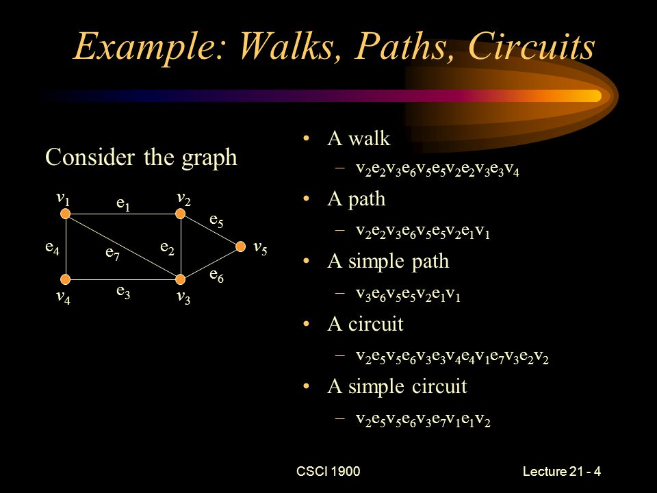 CSCI 1900 Lecture 21 - 5 Euler Circuits Given a graph G, an Euler circuit for G is a sequence of adjacent vertices and edges in G that –Starts and ends at the same vertex, –Uses every vertex of G at least once, and –Uses every edge of G exactly once