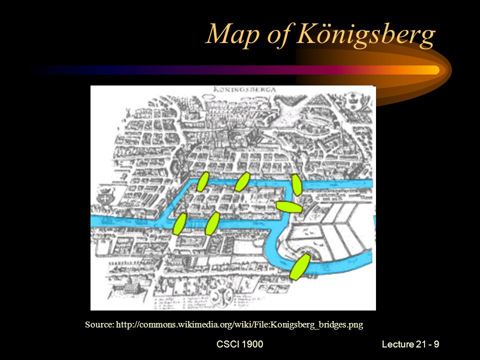CSCI 1900 Lecture 21 - 9 Map of Königsberg Source: http://commons.wikimedia.org/wiki/File:Konigsberg_bridges.png