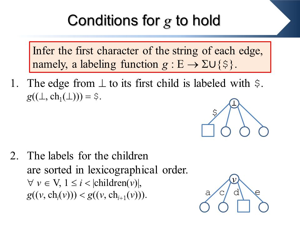 1.The edge from  to its first child is labeled with $.