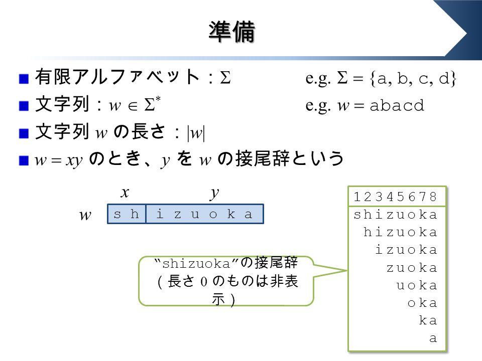 有限アルファベット:  e.g.   { a, b, c, d } 文字列: w   * e.g.