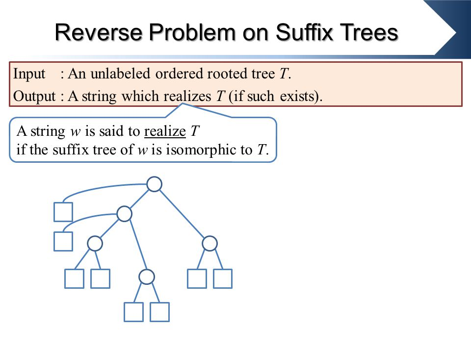Reverse Problem on Suffix Trees Input: An unlabeled ordered rooted tree T.