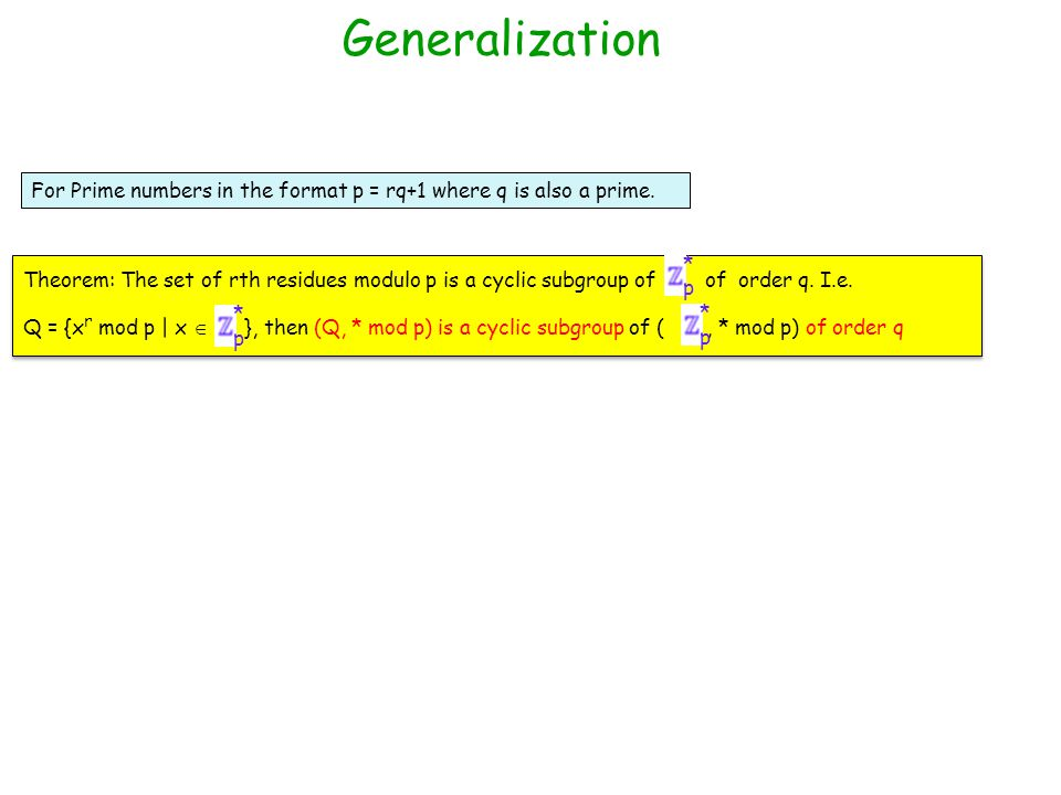 Generalization Theorem: The set of rth residues modulo p is a cyclic subgroup of of order q.